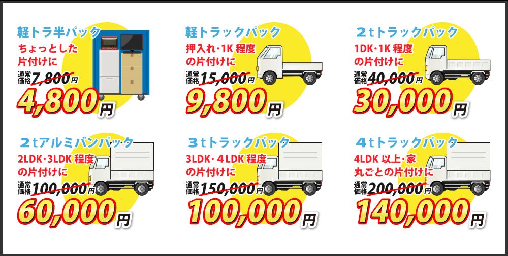 キャンペーン開催中!!軽トラパック 1tトラックパック 2tトラックパック
